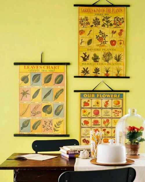 The Art Of Wall Display